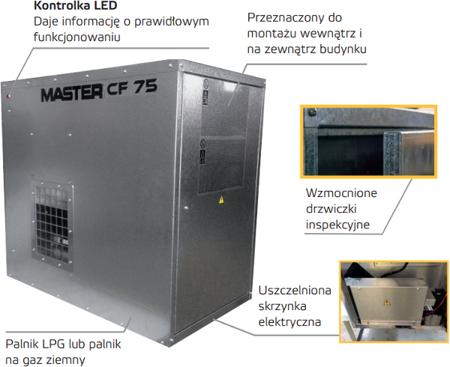Nagrzewnica gazowa Master CF 75 inox