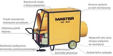 Nagrzewnica olejowa Master AIR-BUS BV 310 FS