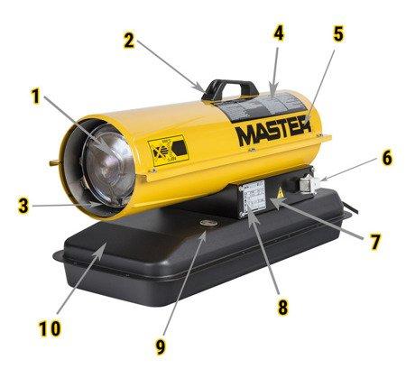 Nagrzewnica olejowa Master B 35 CED + termostat TH5 10-metrowy